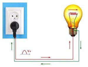 nguồn điện