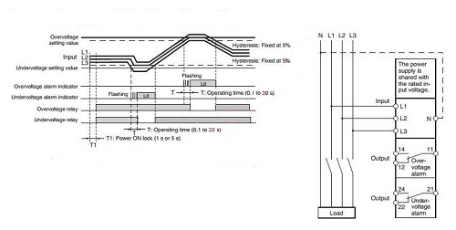 rơ le bảo vệ điện áp 3 pha