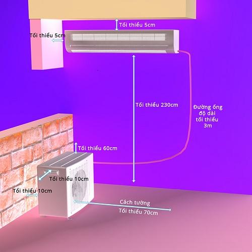 chọn vị trí lắp máy lạnh cho phòng trọ