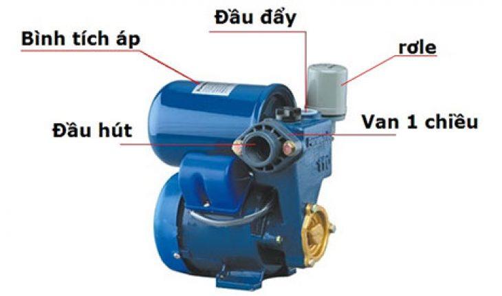 cách lắp van 1 chiều trong máy bơm tăng áp