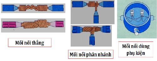 Cách điện mối nối