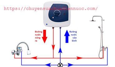 Cách đi đường nước nóng lạnh kết hợp