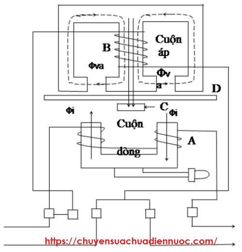 nguyên lý hoạt động của đồng hồ điện