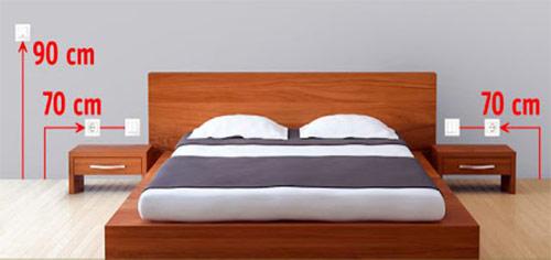 ổ cắm điện trong phòng ngủ